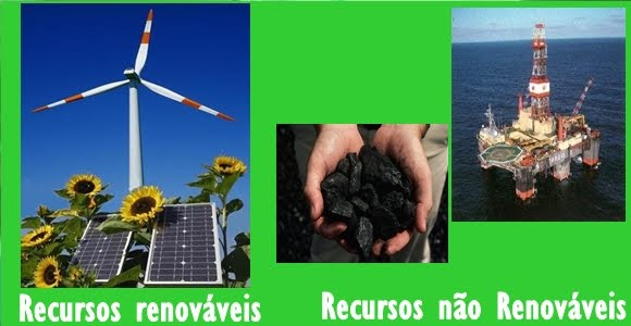 Recursos renováveis e não-renováveis