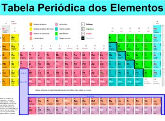 Tabela-periódica-dos-elementos.png