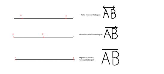 Posição-relativa-de-retas-semirretas-e-segmentos-de-reta-no-plano.png