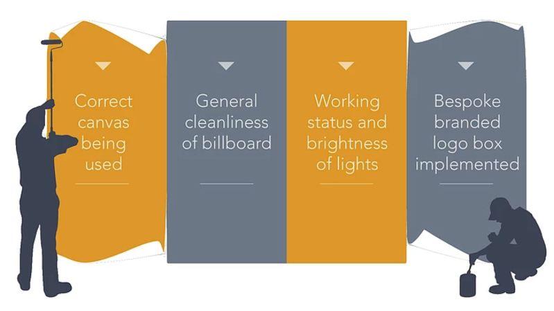 billboards consumer electronics