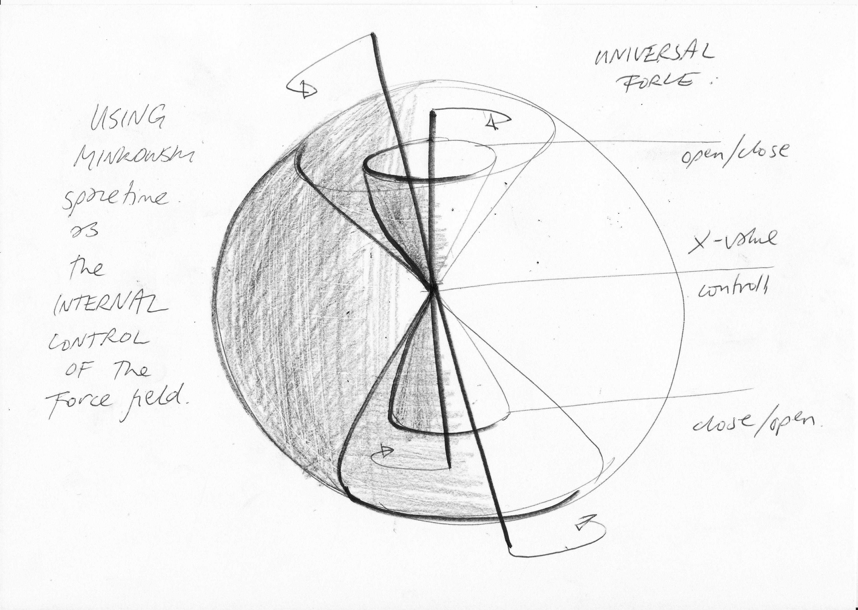 Sci Fi Reality Ti Matter Force Fields D Torodial Jet