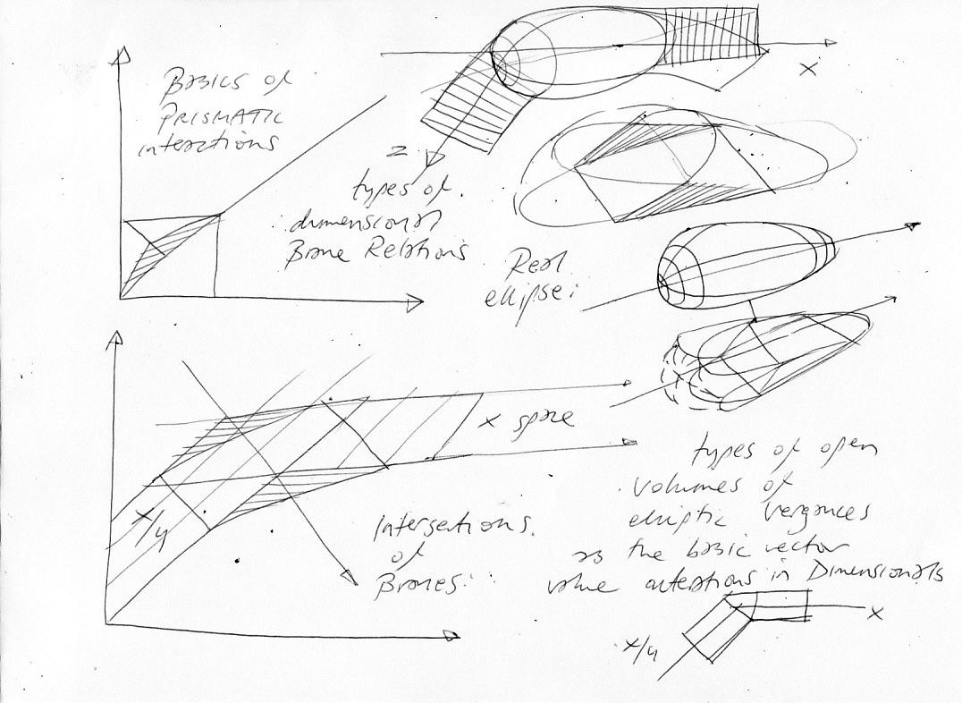 How Would A Photon Bend Subject Quantum Mechanics Of
