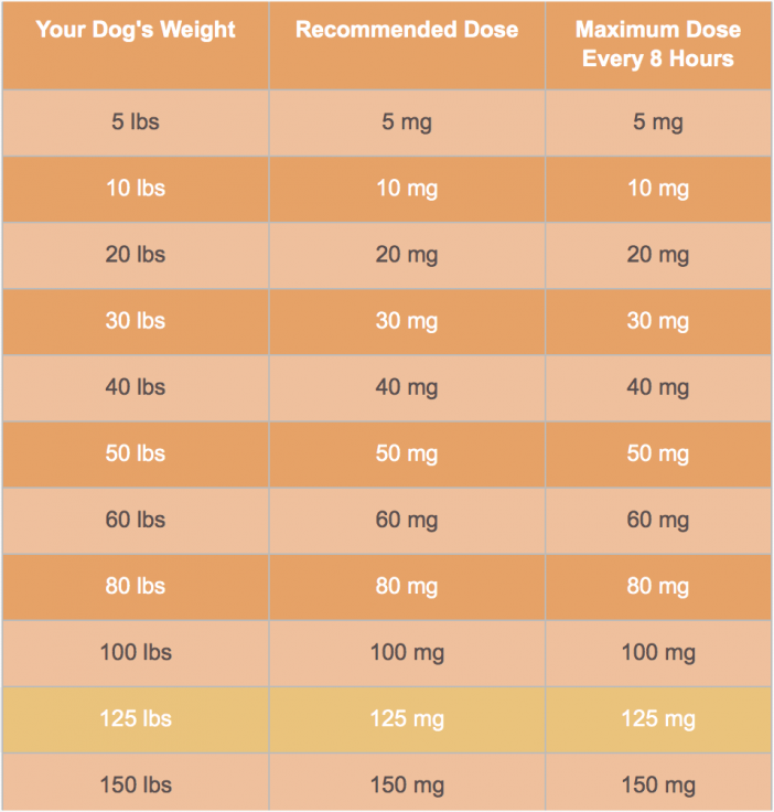 cat weight calculator