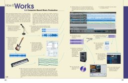 How It Works: Digital Music Production spread
