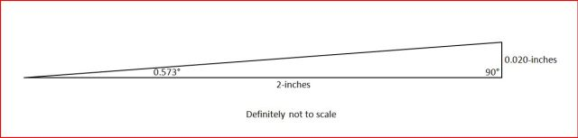 0.020-inches