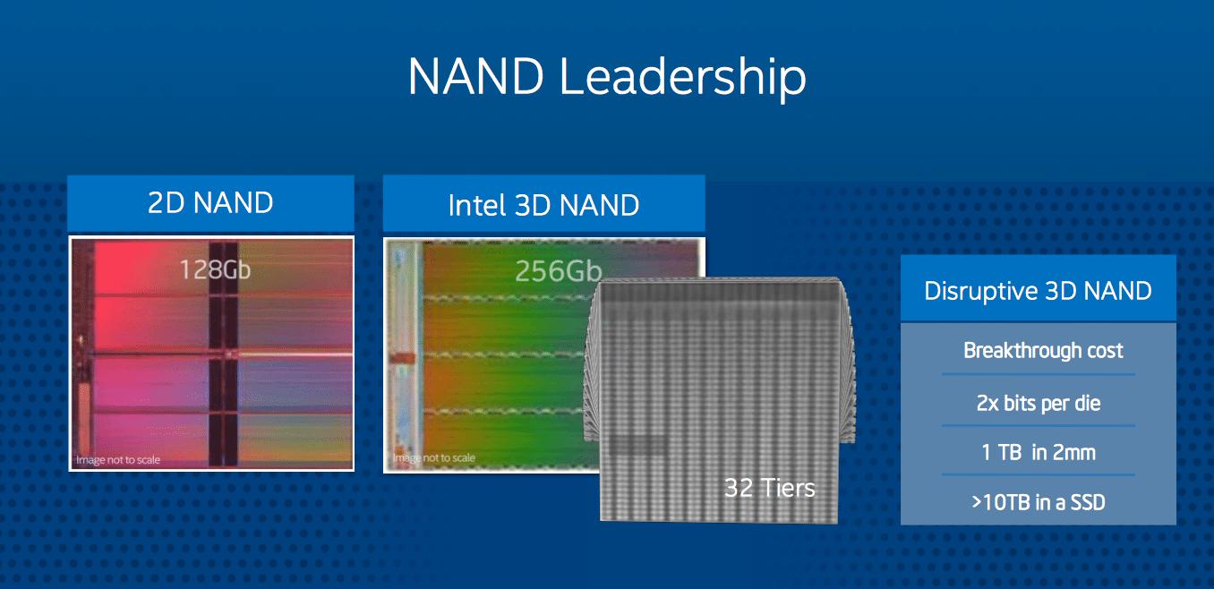 Resultado de imagen de Micron memoria flash NAND 3D