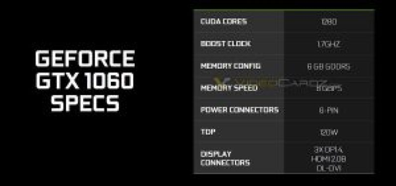 NVIDIA-GeForce-GTX-1060-4-1