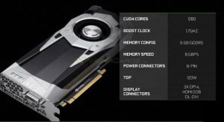 NVIDIA-GeForce-GTX-1060-Specifications-FInal-1
