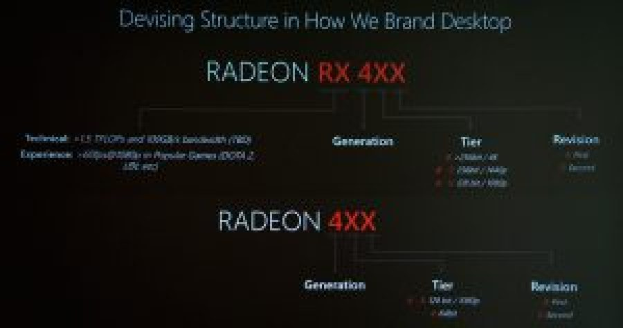 amd-rx-400-series-nomenclature
