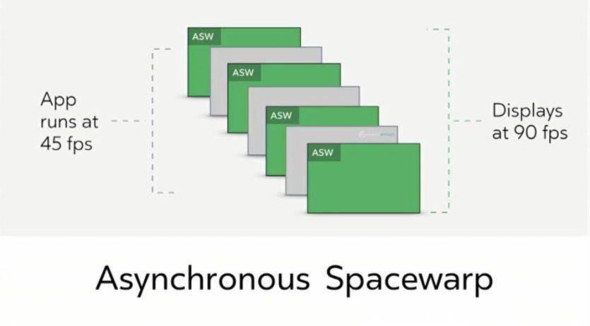asynchronous-spacewarp-oculus-bh