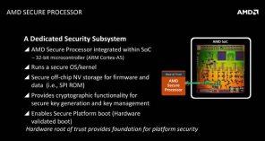 amd-zen-security-coprocessor-840x447