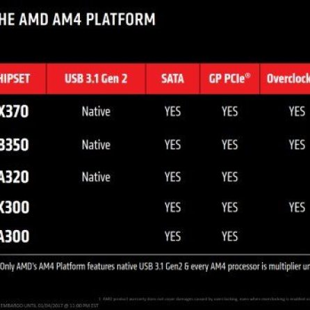 amd-am4-ryzen-benchmarkhardware-1-copia