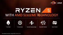 AMD-Ryzen 5-Benchmarkhardware (6)