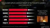AMD Radeon RX 500-Benchmarkhardware (7)