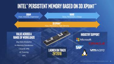 Intel_memoria-bh