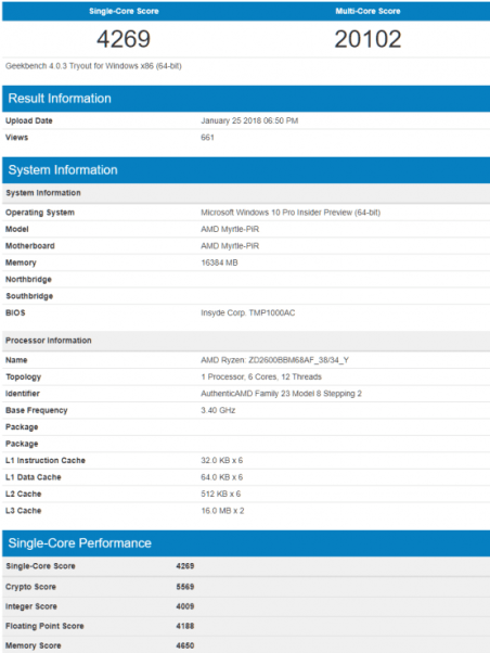 AMD-Ryzen-5-2600-Zen-Pinnacle-Ridge_Geekbench_1-benchmarkhardware-1