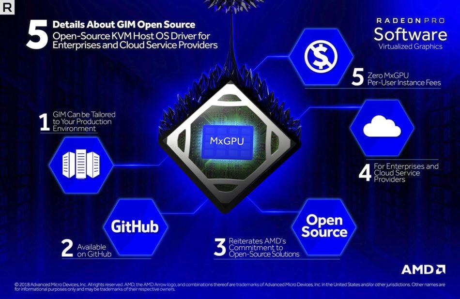 AMD presenta los nuevos drivers Radeon Pro Software Enterprise Edition 18.Q1