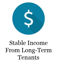 Stable income from long-term tenants
