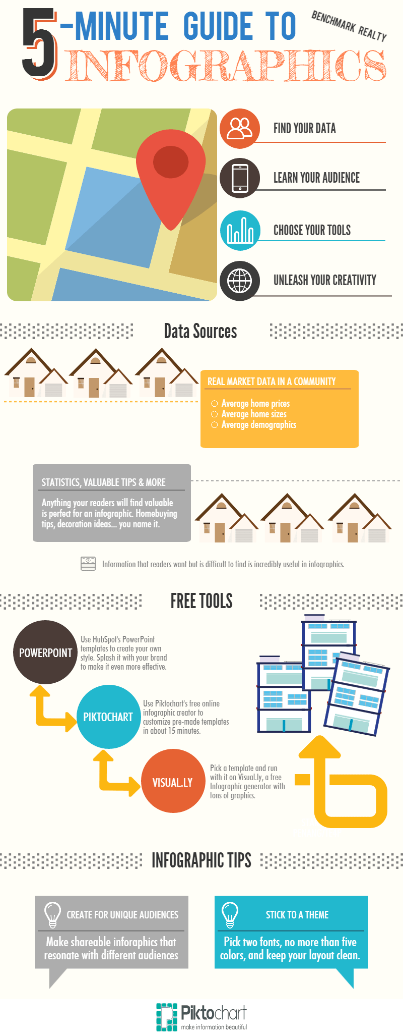 Using Infographics in Your Real Estate Business