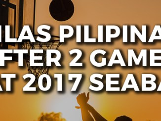 Gilas Pilipinas After 2 Games at SEABA 2017