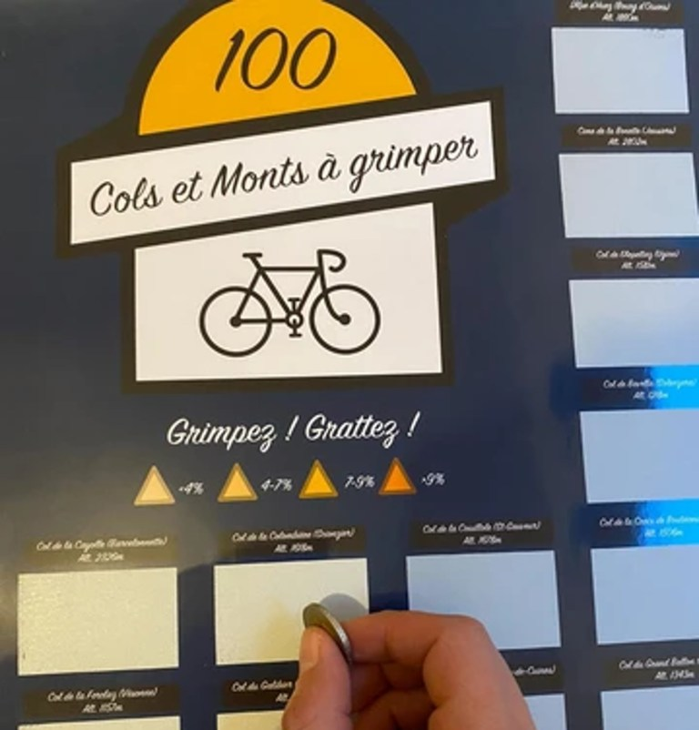 Read more about the article Poster cycliste – 100 Cols à Gratter