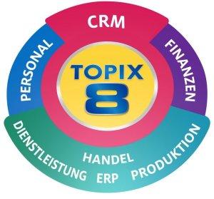 TOPIX App Symbol. Quelle: TOPIX
