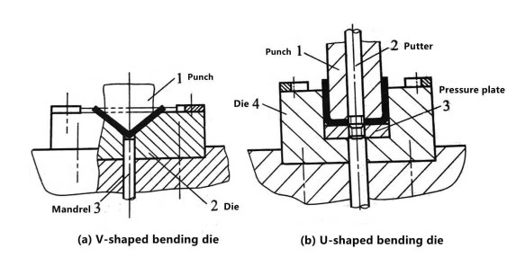 1-3 Correction bending die for V and U-shaped parts with pressing device