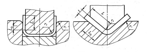 1-9 Bending die structure size