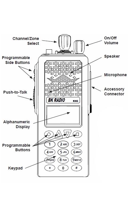 BK Radio KNG-P150S Digital Portable Radio, P25