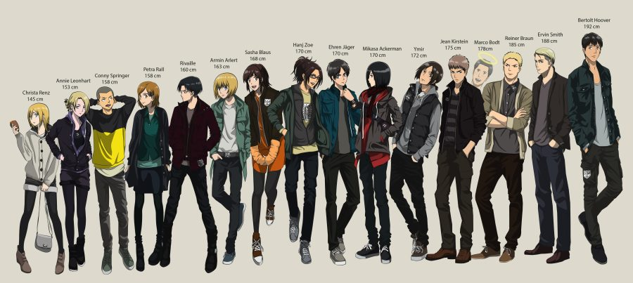 attack on titan character heights