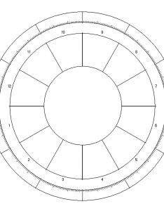Blank astrological chart template equal houses also free astrology references benebell wen rh benebellwen