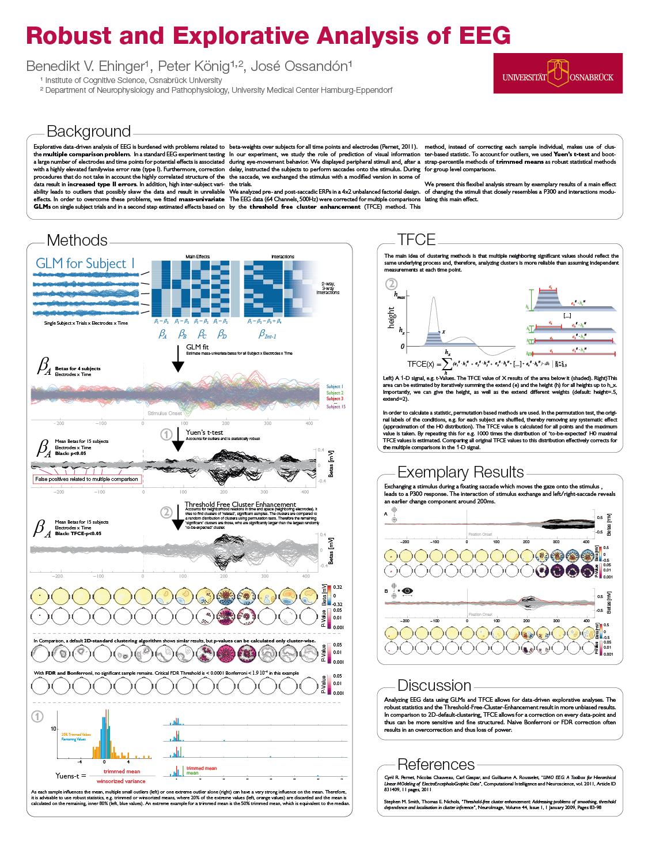 scientific poster templates science