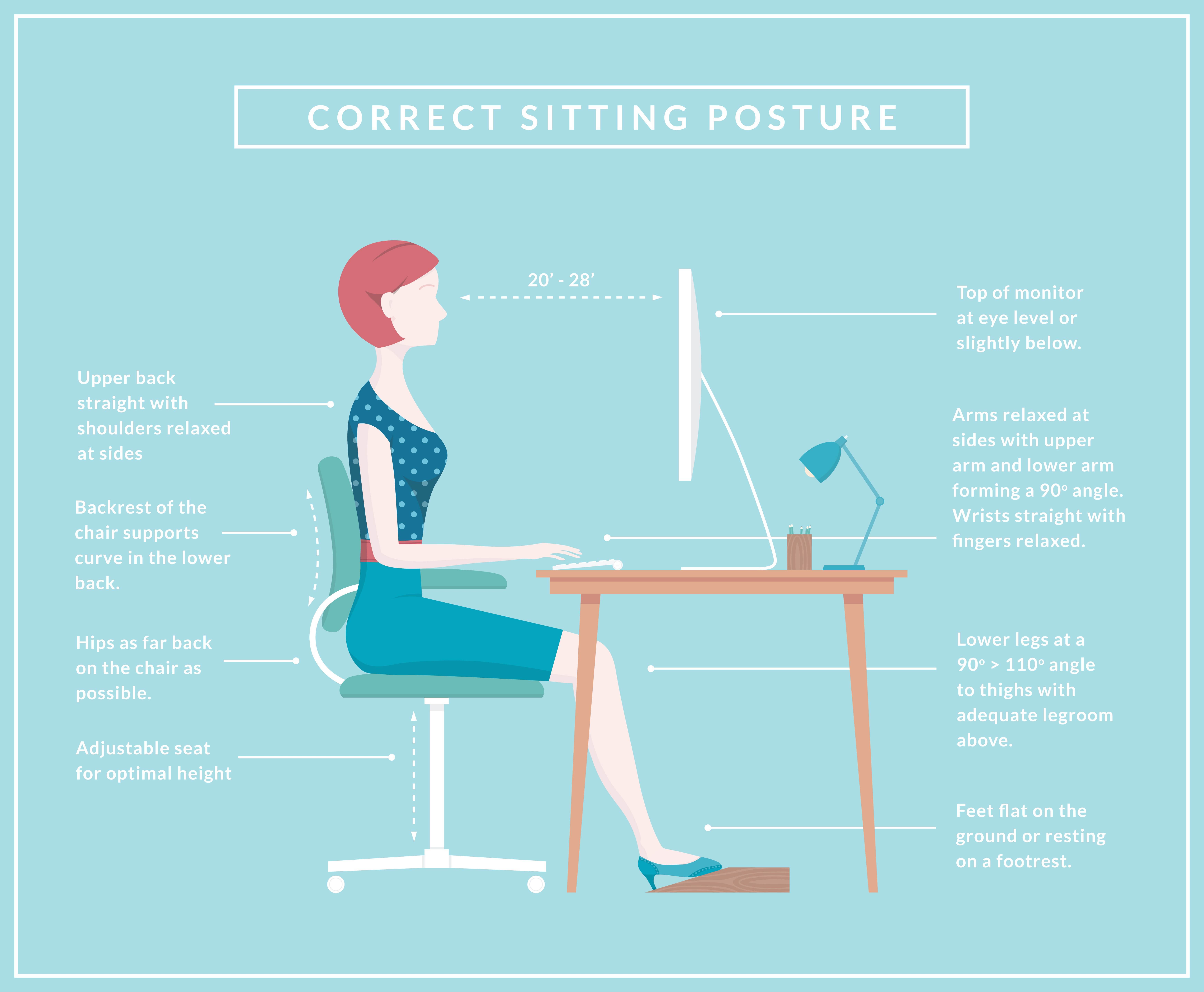 chair posture back pain string seat is you desk set up correctly bch pilates physio ergonomics