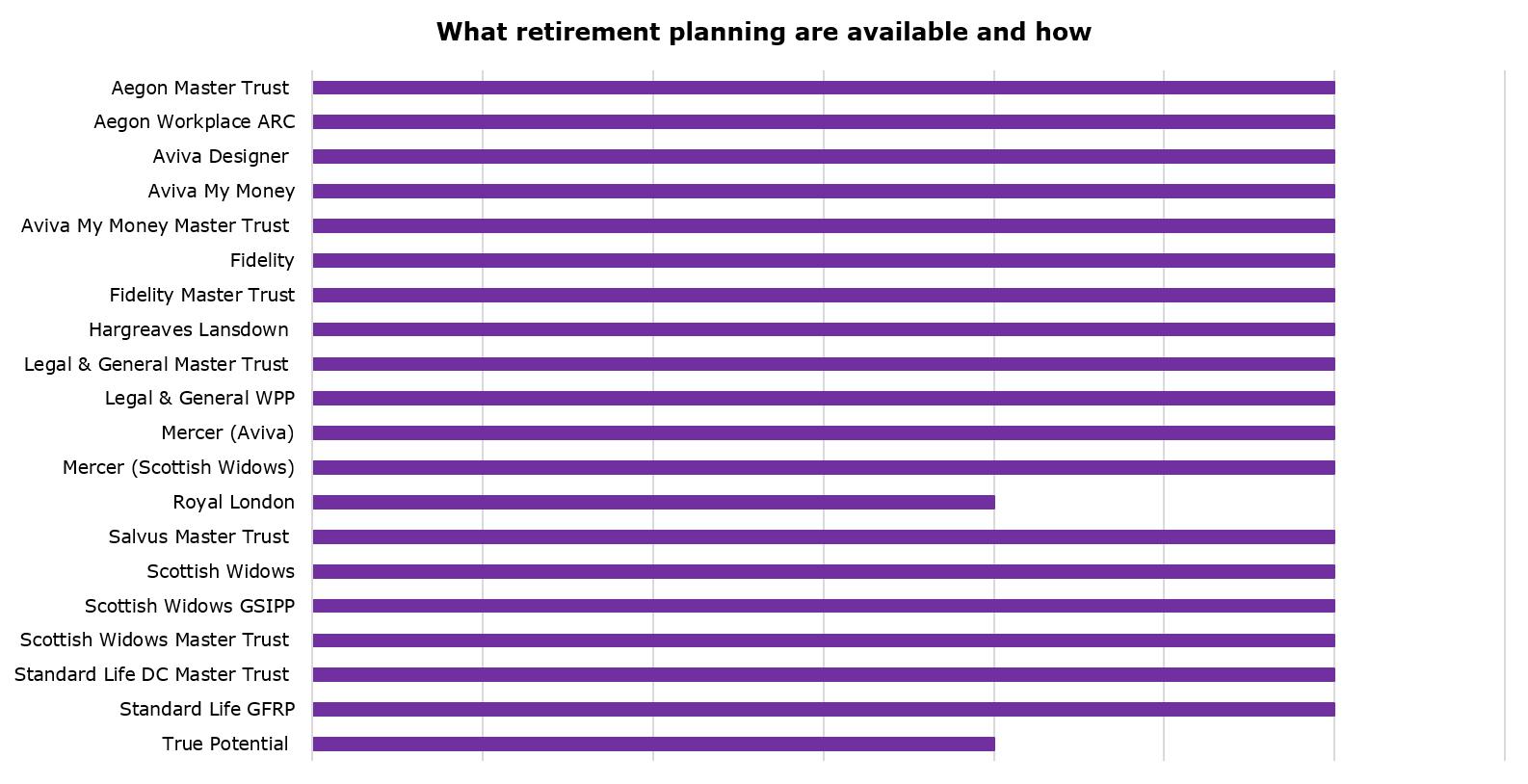 Retirement planning tools - Benefits Guru