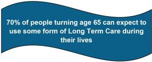 Long Term Care in Temecula