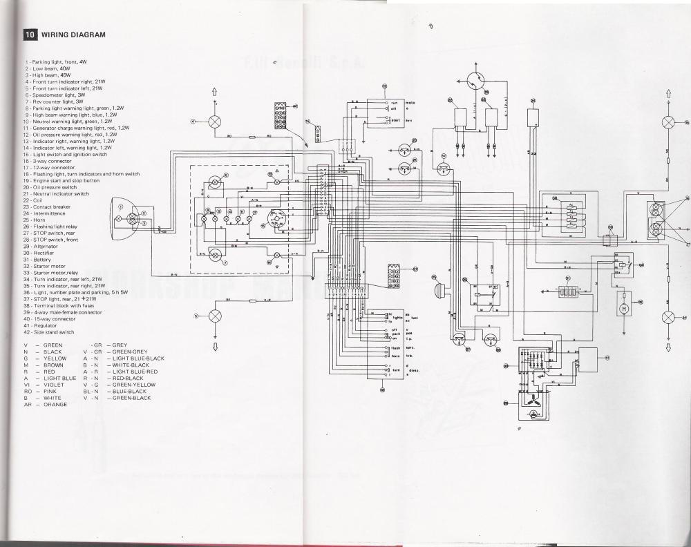 medium resolution of 2008 kia rio5 engine fuse box diagram amotmx