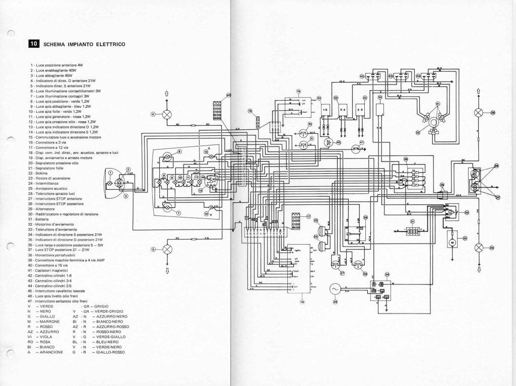 wiring-loom 900 sei • Benelli Club de España