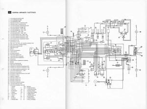 wiringloom 900 sei • Benelli Club de España
