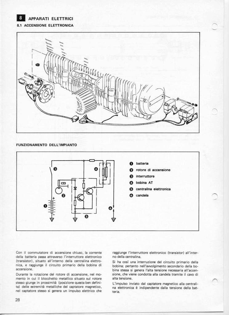 BENELLI 900SEI-WORKSHOP MANUAL • Benelli Club de España