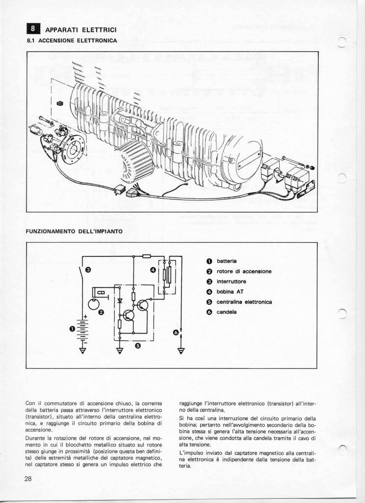 0029 • Benelli Club de España