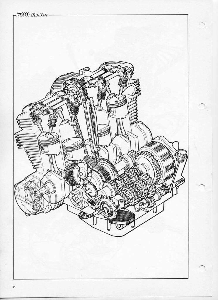 MOTOR 500 LS • Benelli Club de España