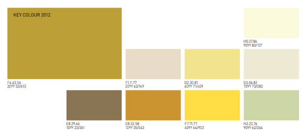 Cat Warna Kuning Untuk Ruang Tamu
