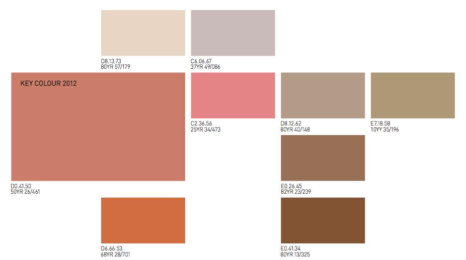 warna cat  Benerin Rumah yuuk