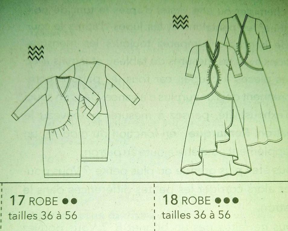 dessin technique robes 4