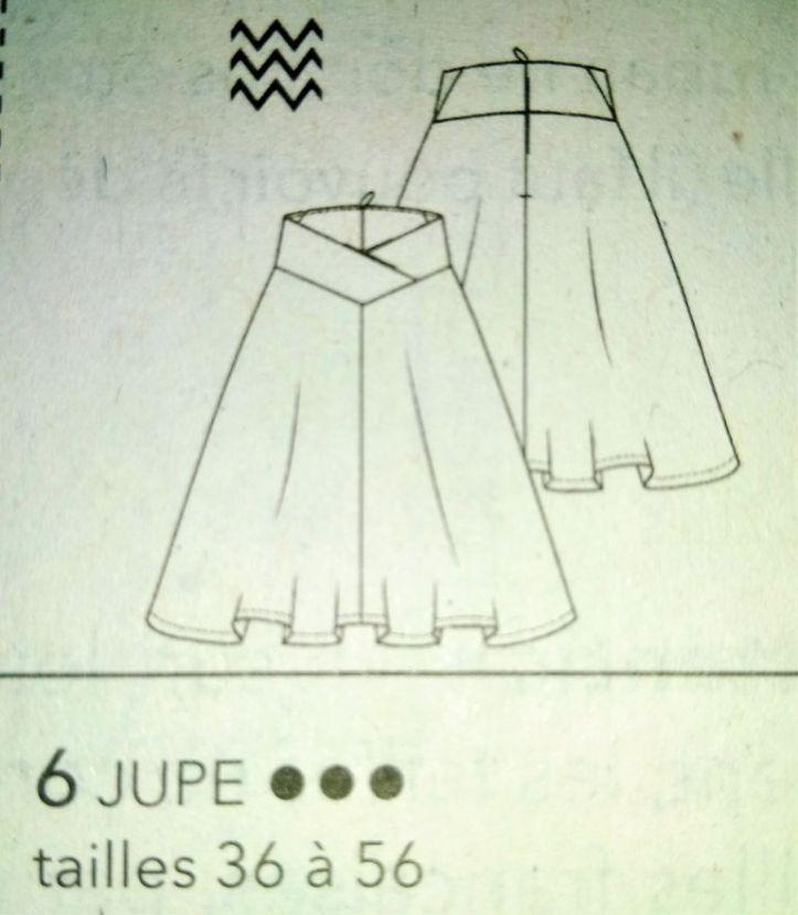 dessin technique jupes