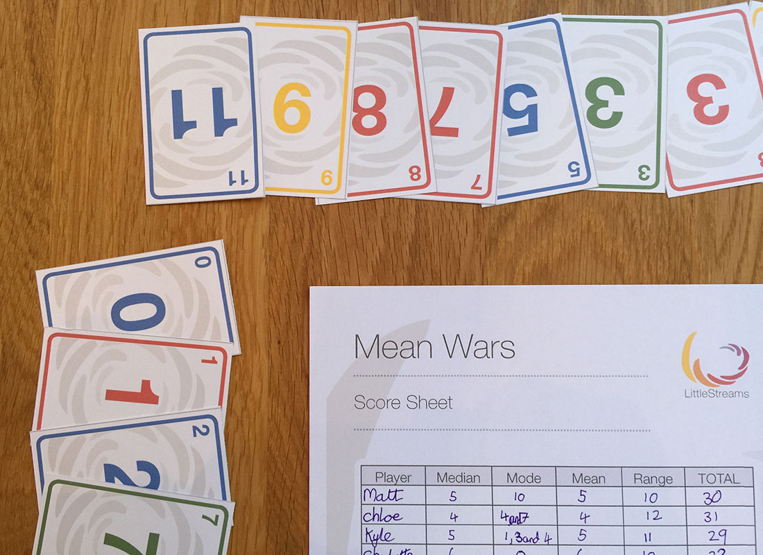 Teaching Mean Median And Mode