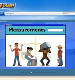 Taking teaching measurement from drab to fab! - Beneylu Pssst [ 745 x 1273 Pixel ]