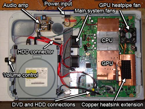 Xbox 360 controller diagram of inside parts download wiring diagrams diagram of inside of xbox 360 controller rh pandarestaurant us ccuart Gallery
