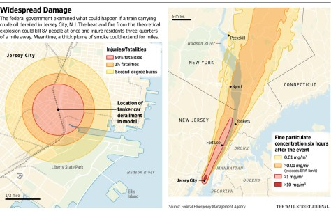 WSJ-Widespread_Damage