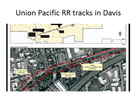 UPRR tracks in Davis 386